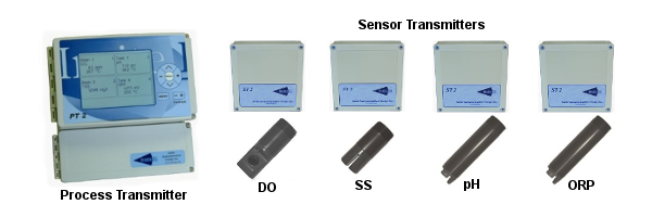 20 Series Wireless Communication System with Dissolved Oxygen, Suspended Solids, pH, and ORP Sensors